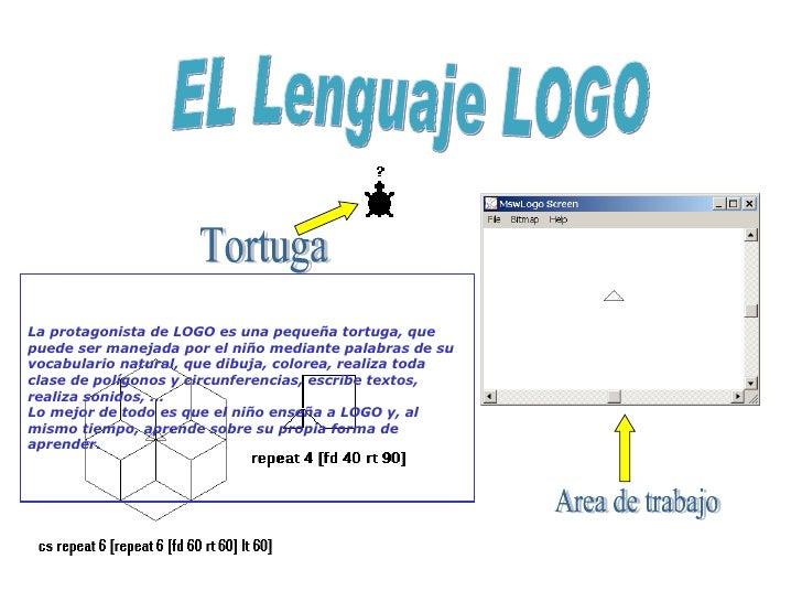 EL Lenguaje LOGO Tortuga Area de trabajo La protagonista de LOGO es una pequeña tortuga, que puede ser manejada por el niñ...
