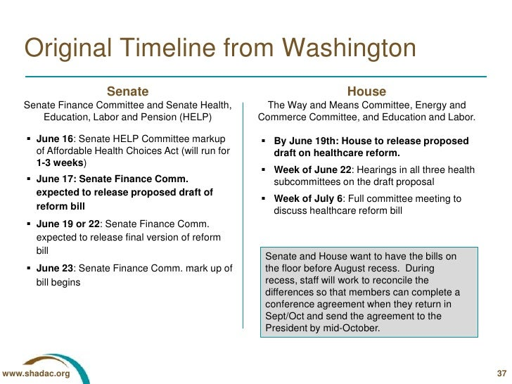 Update On National Health Reform A Moving Target