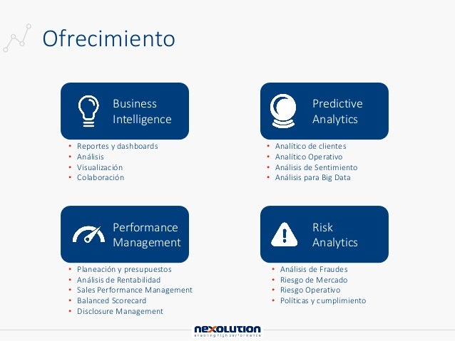 Risk Analytics Predictive Analytics Ofrecimiento Performance Management Business Intelligence • Reportes y dashboards • An...