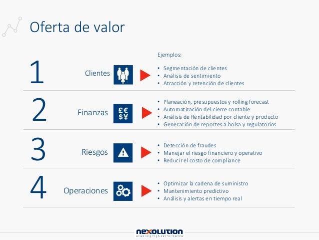 Oferta de valor • Segmentación de clientes • Análisis de sentimiento • Atracción y retención de clientes • Optimizar la ca...