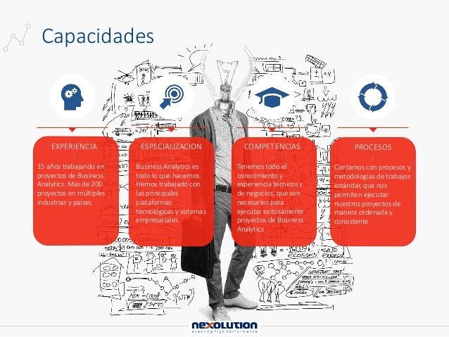 Capacidades EXPERIENCIA : 15 años trabajando en proyectos de Business Analytics. Mas de 200 proyectos en múltiples industr...