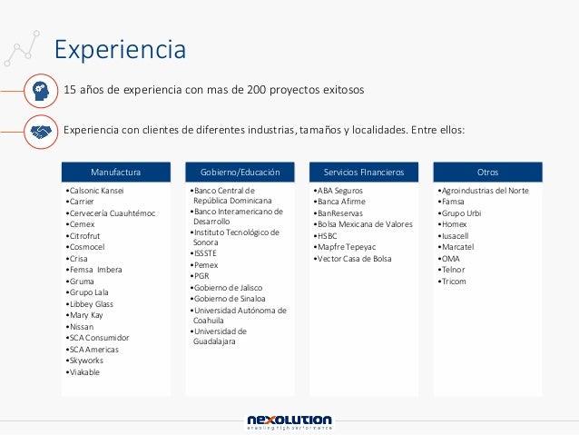 Experiencia Manufactura •Calsonic Kansei •Carrier •Cervecería Cuauhtémoc •Cemex •Citrofrut •Cosmocel •Crisa •Femsa Imbera ...
