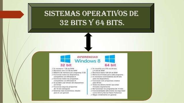 SISTEMAS OPERATIVOS DE 32 bits y 64 BITS.