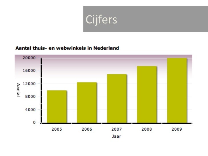 KVK Seminars - Een Webwinkel Starten!KVK Noord Seminars | 2011               Schelte Meinsma | Google | SchelteMeinsma.nl
