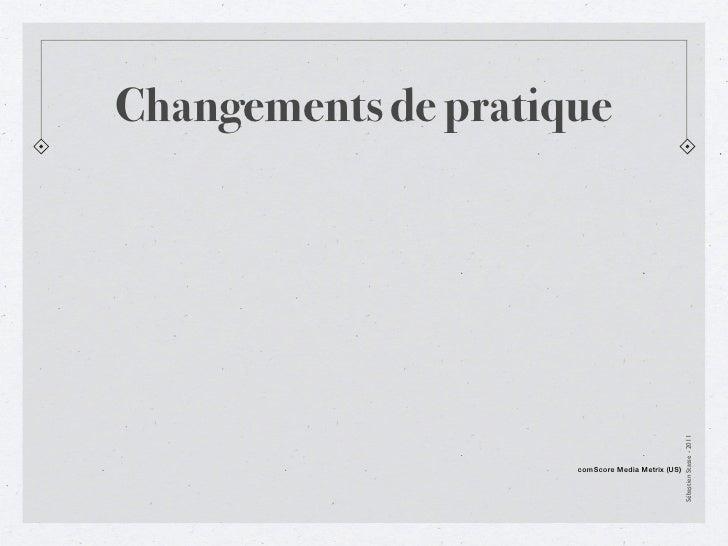 Changements de pratique                                                  Sébastien Stasse - 2011                     comSc...