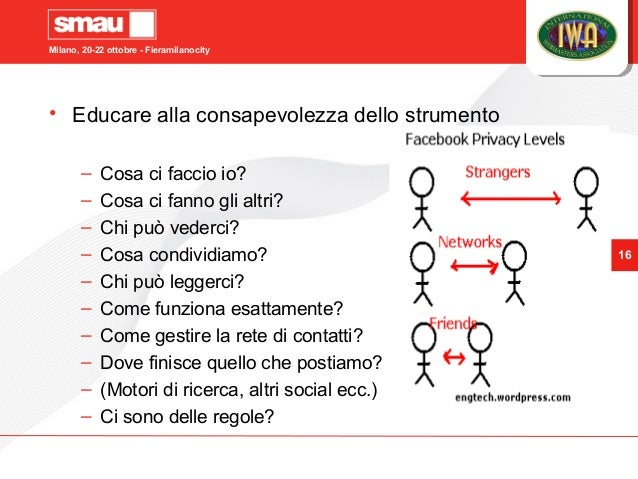 Milano, 20-22 ottobre - Fieramilanocity 16 • Educare alla consapevolezza dello strumento – Cosa ci faccio io? – Cosa ci fa...