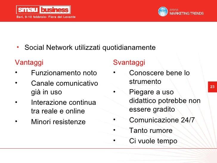 <ul><li>Social Network utilizzati quotidianamente </li></ul><ul><li>Vantaggi </li></ul><ul><li>Funzionamento noto </li></u...