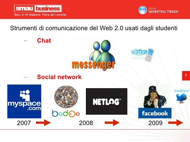 2007 2008 2009  <ul><ul><li>Chat </li></ul></ul><ul><ul><li>Social network </li></ul></ul>Strumenti di comunicazione del W...