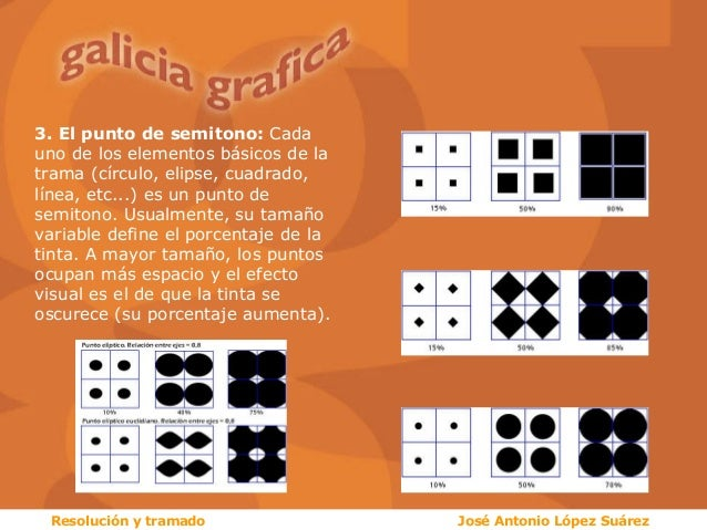 3. El punto de semitono: Cada uno de los elementos básicos de la trama (círculo, elipse, cuadrado, línea, etc...) es un pu...