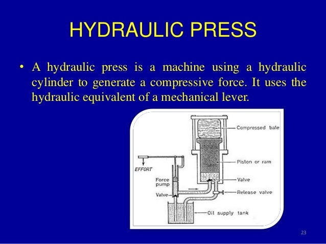 Classification And Types Of Press
