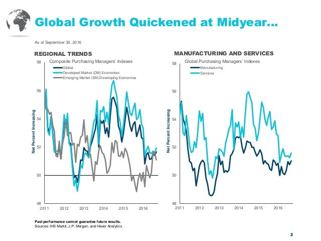 global economic outlook 2018 pdf
