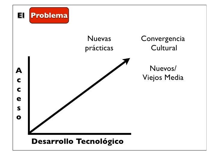 El Problema                 Nuevas      Convergencia                prácticas      CulturalA                              ...