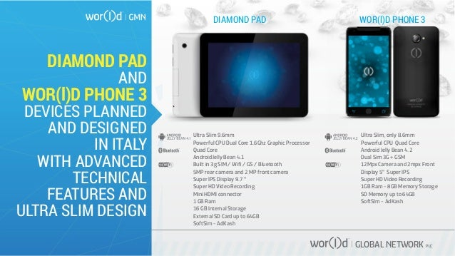 GLOBAL NETWORK PLC DIAMOND PAD AND WOR(l)D PHONE 3 DEVICES PLANNED AND DESIGNED IN ITALY WITH ADVANCED TECHNICAL FEATURES ...