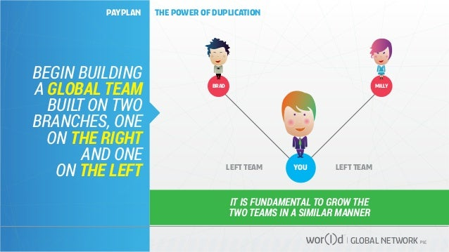GLOBAL NETWORK PLC BEGIN BUILDING A GLOBAL TEAM BUILT ON TWO BRANCHES, ONE ON THE RIGHT AND ONE ON THE LEFT BRAD MILLY YOU...