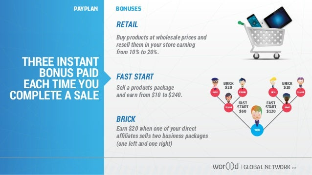 GLOBAL NETWORK PLC THREE INSTANT BONUS PAID EACH TIME YOU COMPLETE A SALE RETAIL FAST START BRICK Buy products at wholesal...