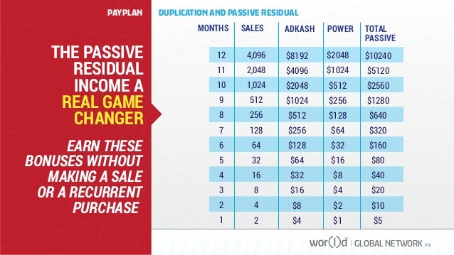 GLOBAL NETWORK PLC THE PASSIVE RESIDUAL INCOME A REAL GAME CHANGER EARN THESE BONUSES WITHOUT MAKING A SALE OR A RECURRENT...