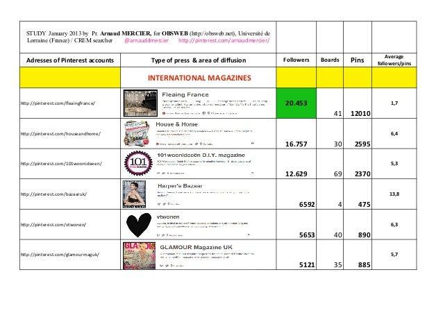 STUDY January 2013 by Pr. Arnaud MERCIER, for OBSWEB (http://obsweb.net), Université de  Lorraine (France) / CREM searcher...
