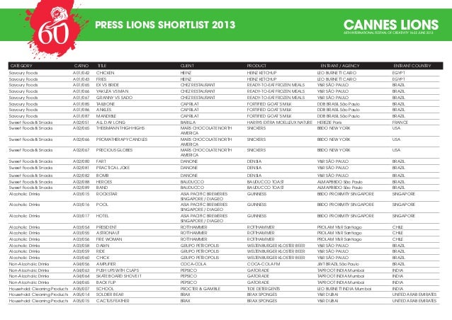 PRESS LIONS SHORTLIST 2013CATEGORY CATNO TITLE CLIENT PRODUCT ENTRANT / AGENCY ENTRANT COUNTRYSavoury Foods A01/042 CHICKE...