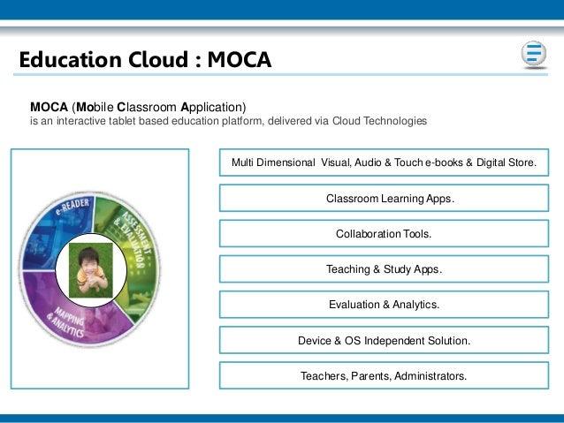 Deeper Learning A Collaborative Classroom Is Key ~ Pressmart moca school deep dive