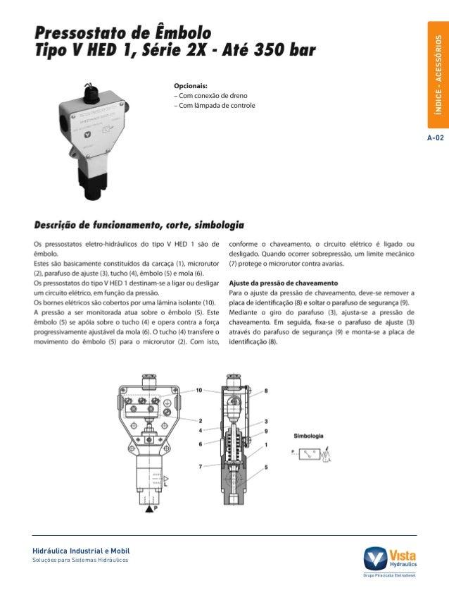 Hidráulica Industrial e Mobil Soluções para Sistemas Hidráulicos A-02 ÍNDICE-ACESSÓRIOS