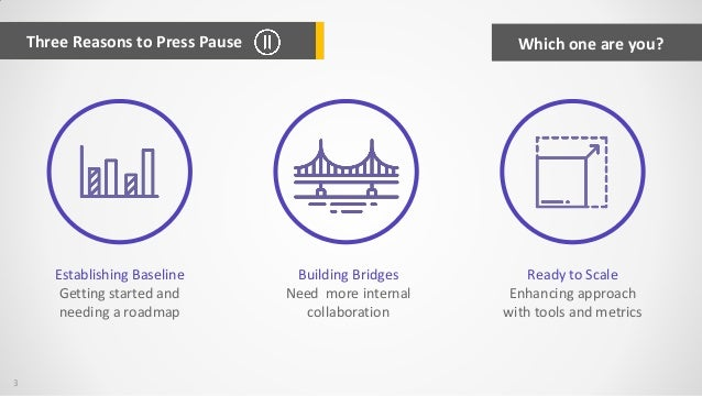 Sales Enablement for Customer Journey and Better Content Slide 3