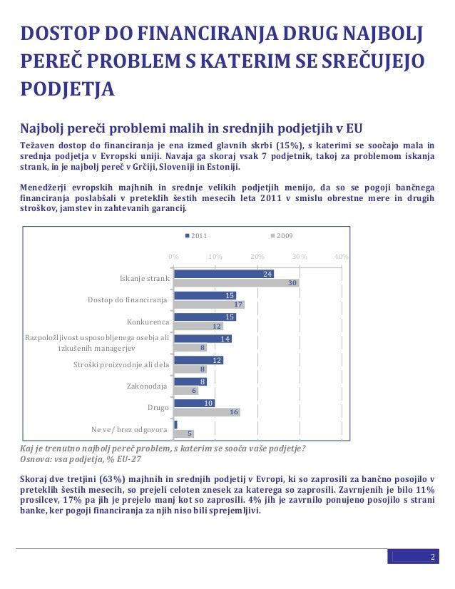 Financiranje malih in srednjih podjetij Slide 2