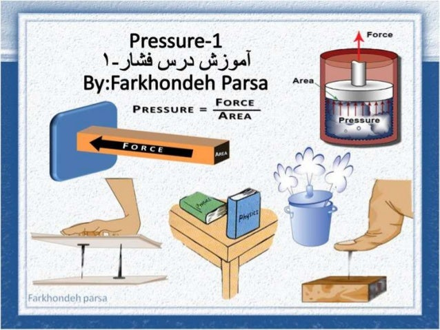 Pressure 1-2