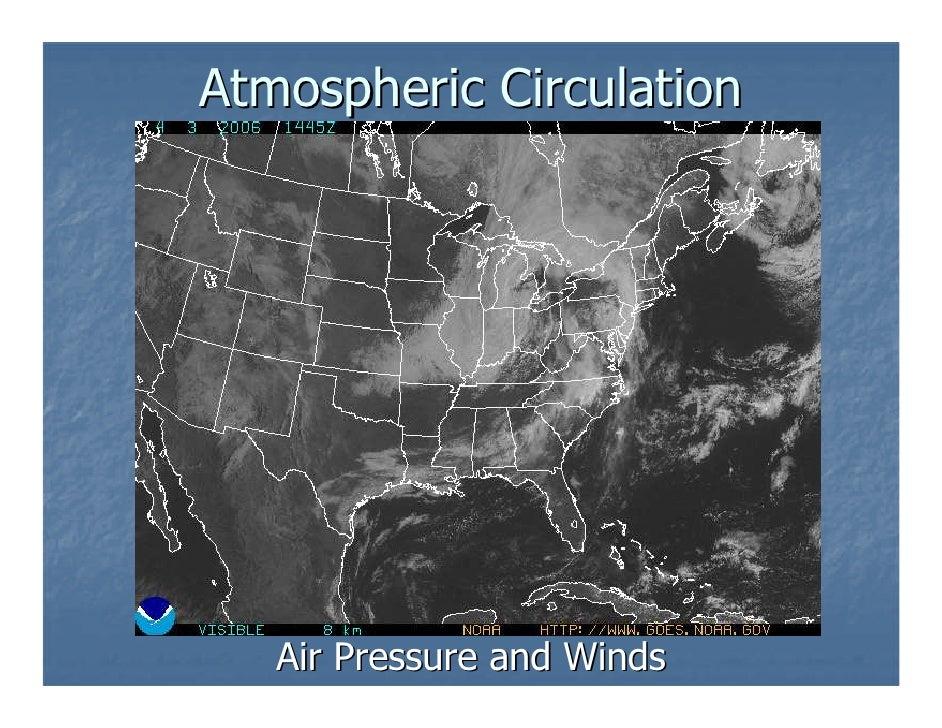 Atmospheric Circulation        Air Pressure and Winds