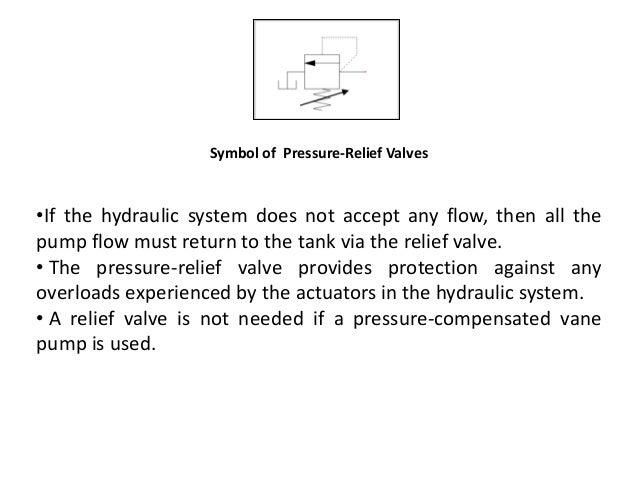 Pressure Regulator Symbol Schematic Wire Center