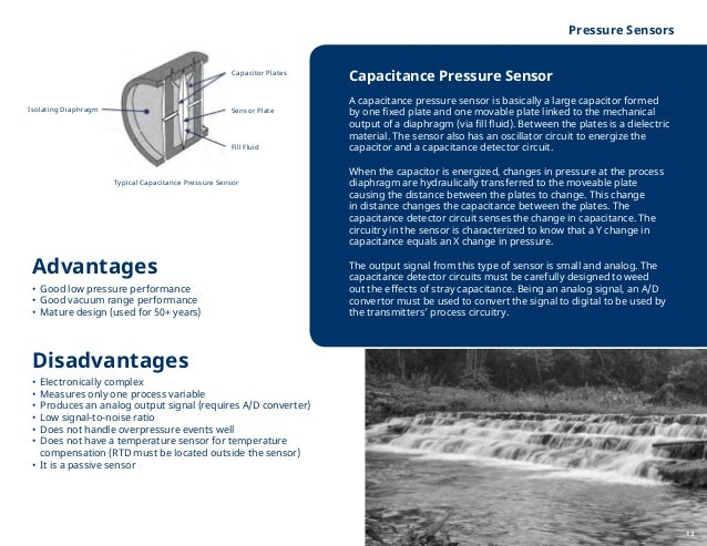 Pressure Measurement Handbook for Process Control on