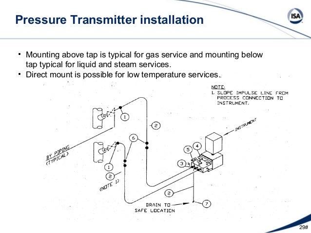 steam pressure transmitter hook up