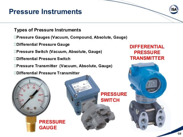 Pressure Measuring Instruments : Pressure measurement
