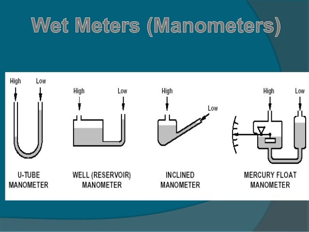  This manometer consist of U- shaped tube in this manometric fluid is filled.  Water and mercury are used as a manometri...