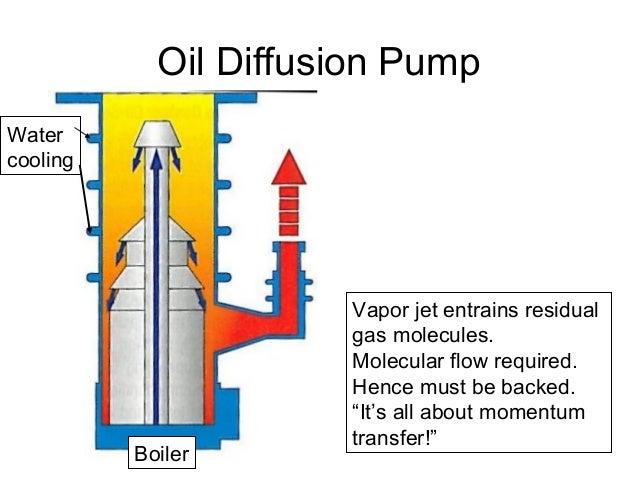 Pressure measurement wiki lesker pumping 3_6_09 (2)