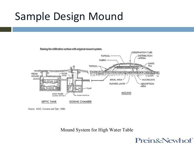 Pressure mound system septic installers mike schwartz p e for Gravity septic system design