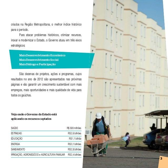 Prestação de Contas 2012 Rio Grande do Sul - Região 9 Slide 3