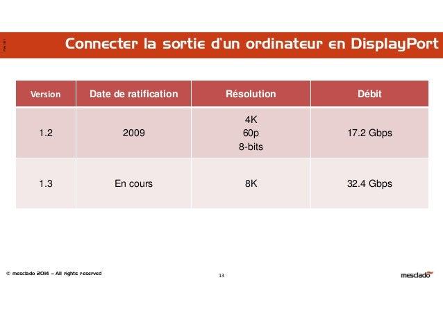© mesclado 2014 – All rights reserved Pres1401 Connecter la sortie d'un ordinateur en DisplayPort Version Date de ratifica...