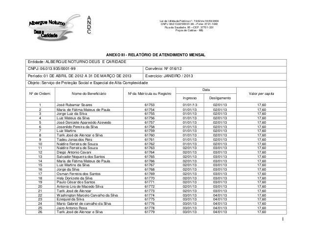 Lei de Utilidade Pública nº. 7.962 de 18/03/2004 CNPJ 06.013.935/0001-99 – Fone: 3721-1440 Rua da Saudade, 95 – CEP. 37701...