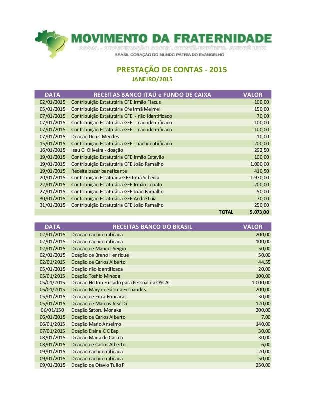 PRESTAÇÃO DE CONTAS - 2015 JANEIRO/2015 DATA RECEITAS BANCO ITAÚ e FUNDO DE CAIXA VALOR 02/01/2015 Contribuição Estatutári...