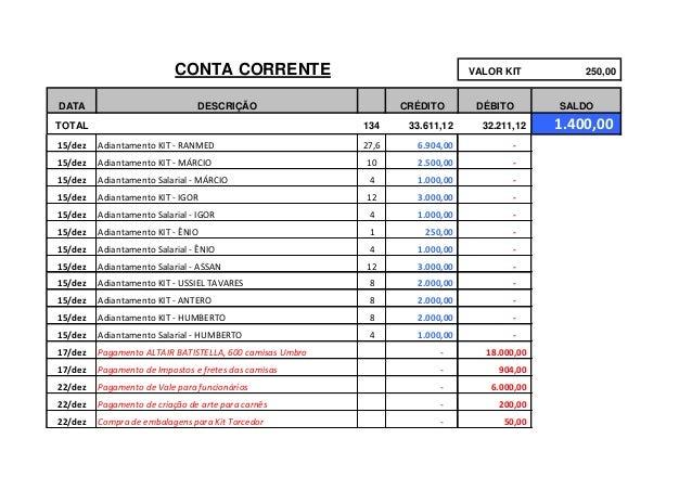 CONTA CORRENTE                                     VALOR KIT         250,00DATA                            DESCRIÇÃO      ...