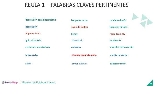 Elección de Palabras Claves 11 REGLA 1 – PALABRAS CLAVES PERTINENTES decoración pared dormitorio felpudos frikis taburete ...