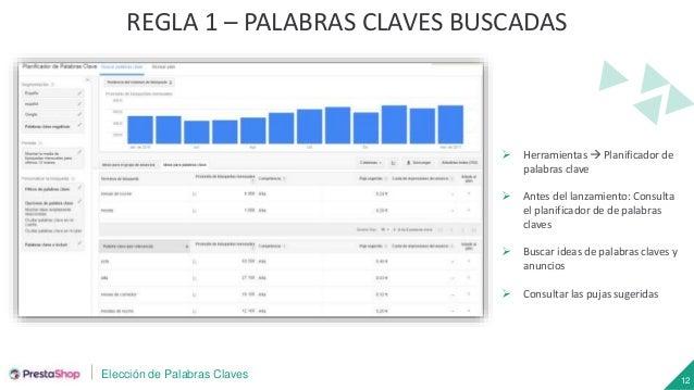 Elección de Palabras Claves 12 REGLA 1 – PALABRAS CLAVES BUSCADAS  Herramientas  Planificador de palabras clave  Antes ...