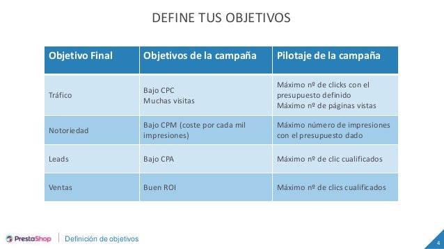 Definición de objetivos 4 DEFINE TUS OBJETIVOS Objetivo Final Objetivos de la campaña Pilotaje de la campaña Tráfico Bajo ...