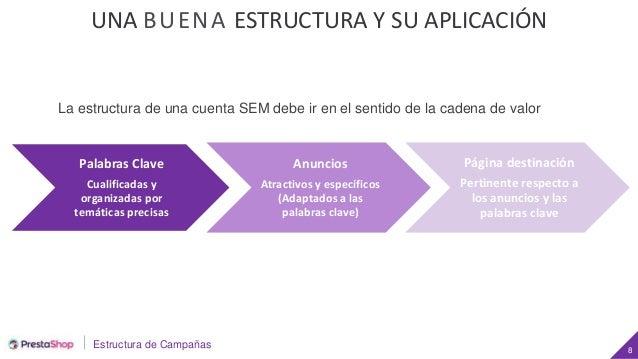 Estructura de Campañas 8 UNA BUENA ESTRUCTURA Y SU APLICACIÓN La estructura de una cuenta SEM debe ir en el sentido de la ...