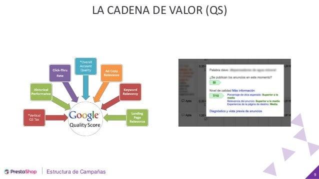 Estructura de Campañas 9 LA CADENA DE VALOR (QS)