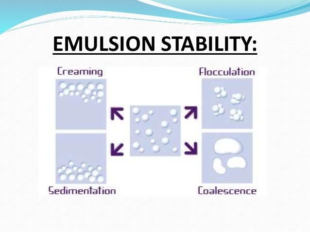 Emulsions Caking Breaking