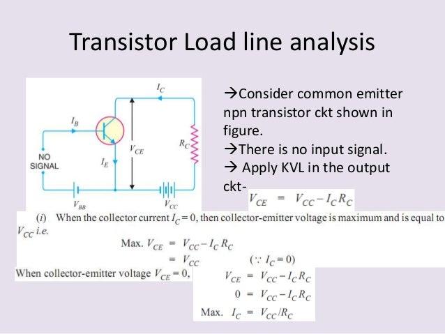 Presentation on bipolar junction transistor