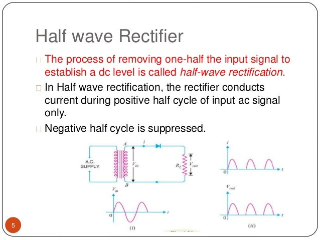 Full Wave Rectifier Pdf