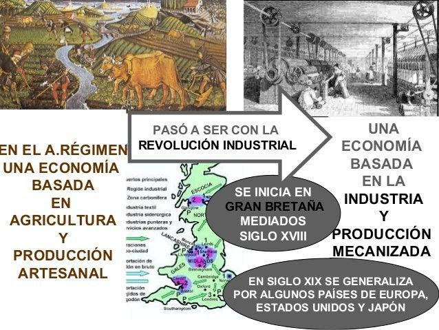 EN EL A.RÉGIMEN UNA ECONOMÍA BASADA EN AGRICULTURA Y PRODUCCIÓN ARTESANAL  UNA ECONOMÍA BASADA EN LA SE INICIA EN INDUSTRI...