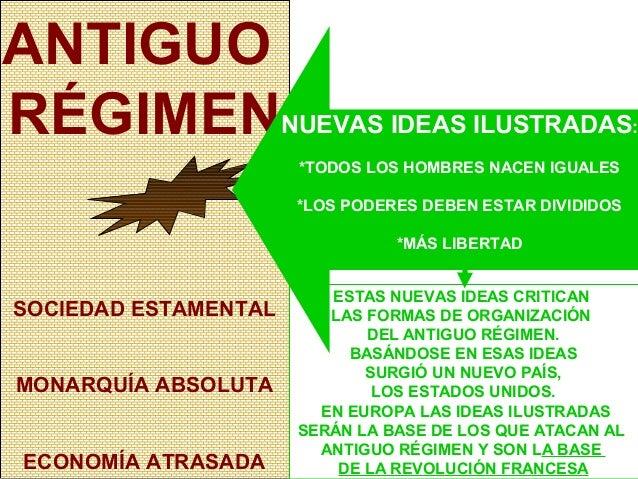 ANTIGUO RÉGIMENNUEVAS IDEAS ILUSTRADAS *TODOS LOS HOMBRES NACEN IGUALES *LOS PODERES DEBEN ESTAR DIVIDIDOS *MÁS LIBERTAD  ...